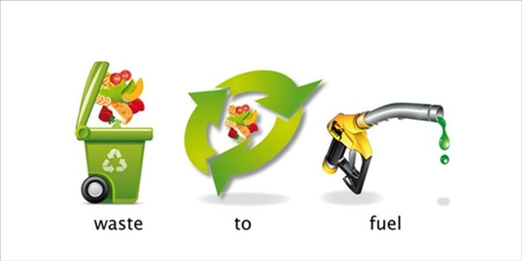 la tecnologia Eni Waste to Fuel